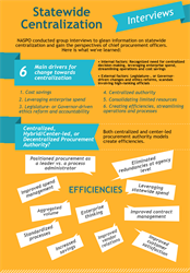 Statewide Centralization Infographic